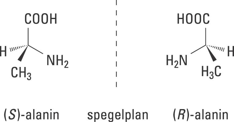 kemi redskap namn