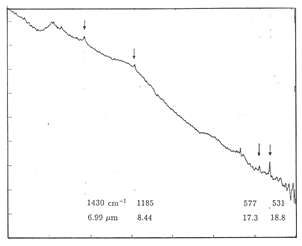 Jon Hare's infrared spectrum confirming the claims of Krätschmer et al