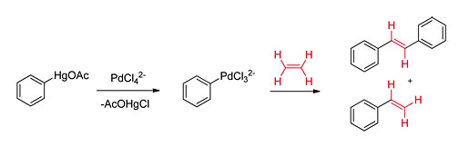 Heck's seminal olefin arylation experiment