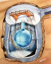 SNO detector