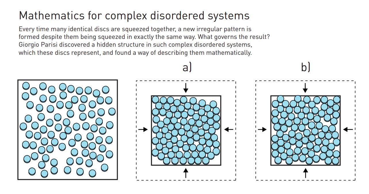 Mathematics for complex disordered systems